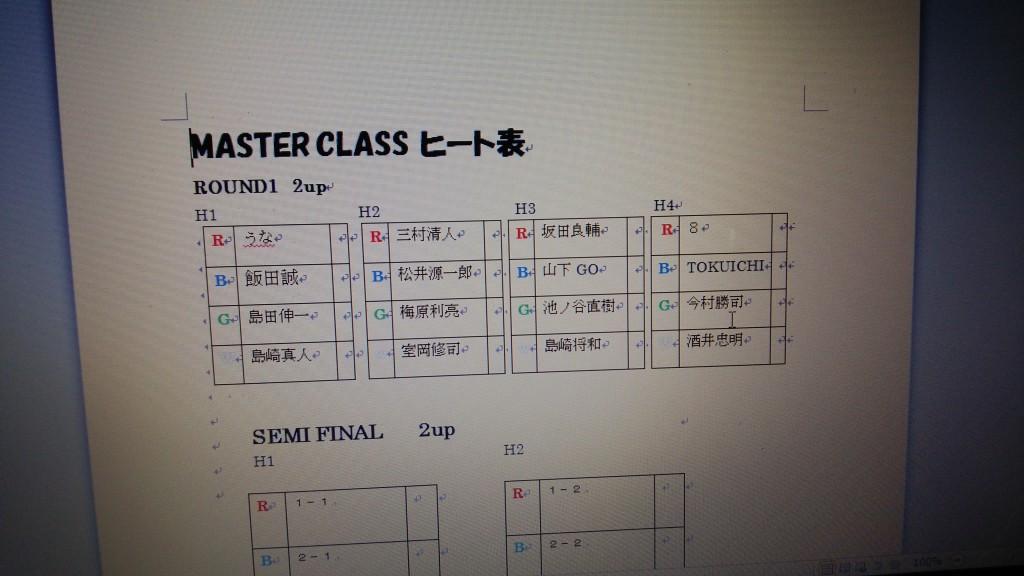 MASTERクラス ヒート表