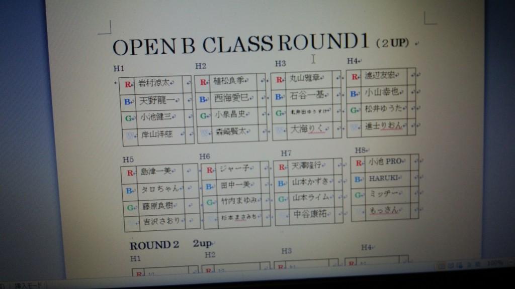 Bクラス ヒート表